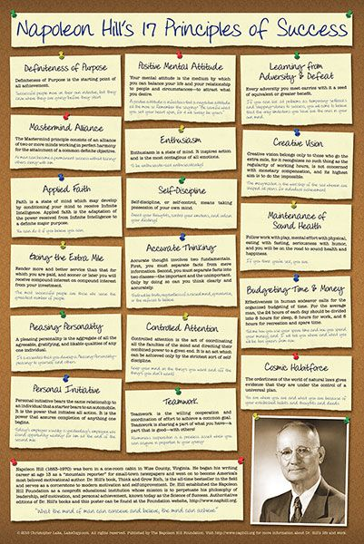 17 Principles of Success Poster – Napoleon Hill Foundation