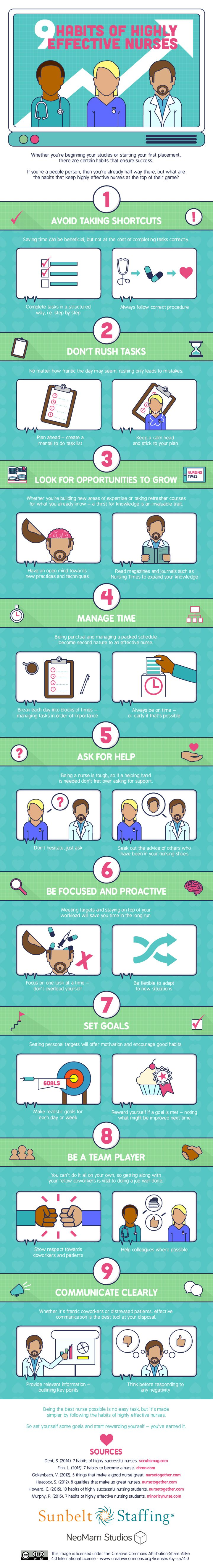 9 Habits of Highly Effective Nurses: An Infographic