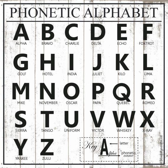international phonetic alphabet chart pdf