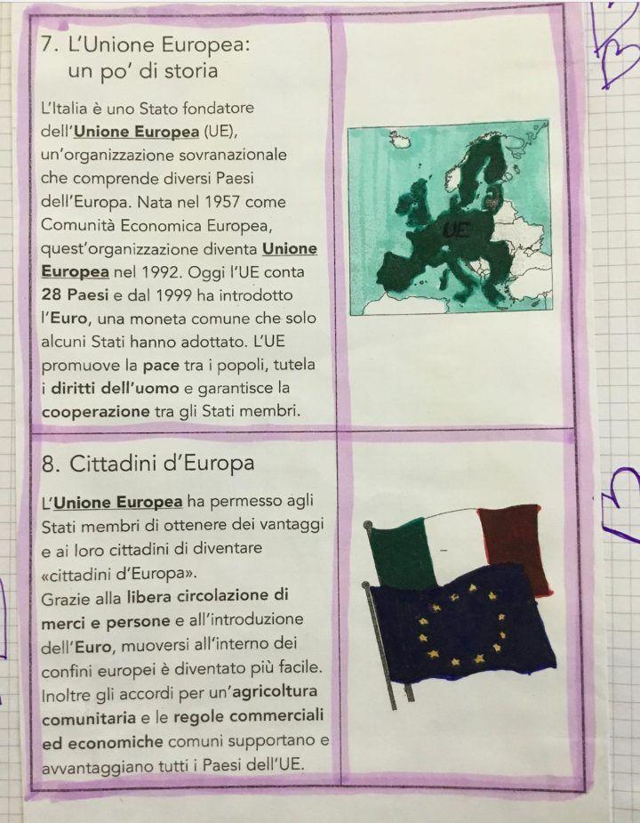 Unione Europea E Con Immagini Europeo L Unione Europea Blog