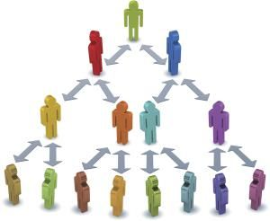 Ten Multi-Level Marketing Success Tips: Build a successful MLM Business
