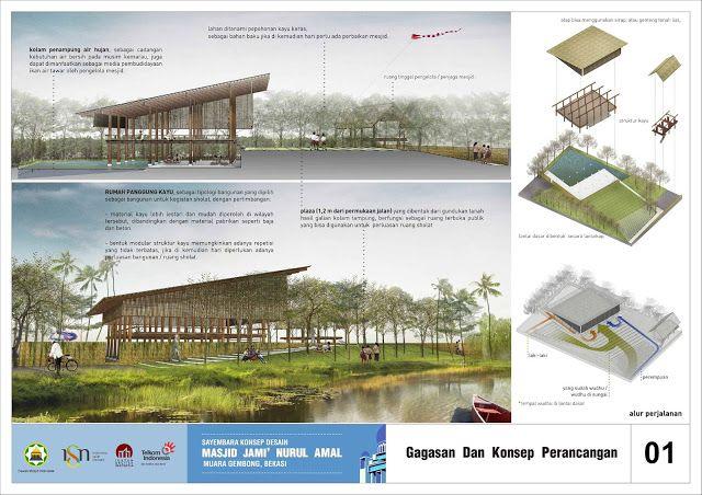 """Honourable Mention Sayembara Desain Masjid Jami Nurul Amal """"ANDESHA HERMINTOMO"""" ~ 1000+ Inspirasi Desain Teknologi Konstruksi Arsitektur"""