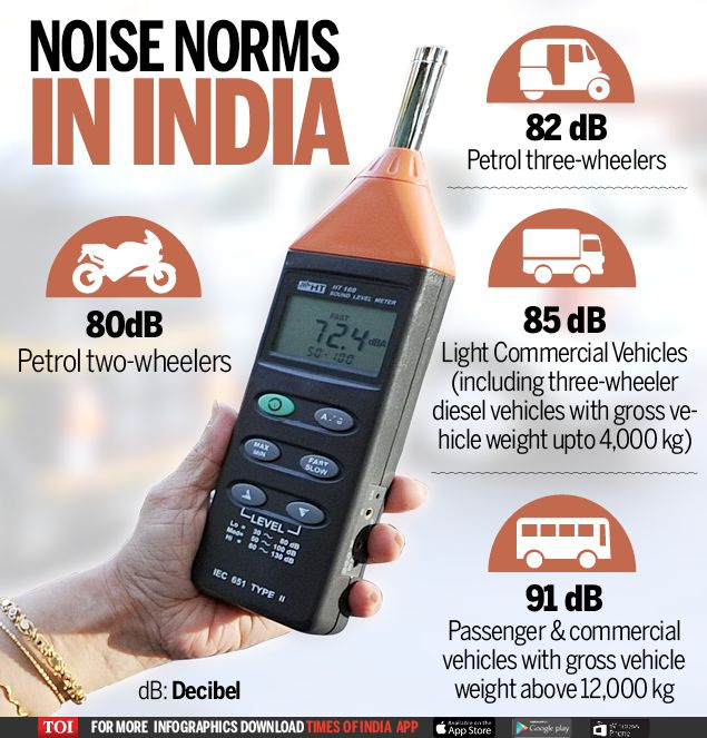Infographic: Vehicles in India are a lot louder than those abroad - Times of India