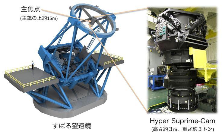 すばる望遠鏡に8億7000万画素の最強デジタルカメラ、日本のものづくり力が支える   nikkei BPnet 〈日経BPネット〉:日経BPオールジャンルまとめ読みサイト