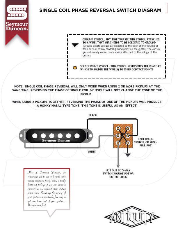 Wiring Diagrams Seymour Duncan Seymour Duncan Wire Guitar Pickups Diagram