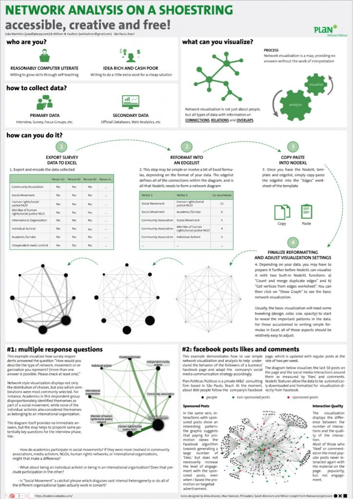 how to make an academic poster