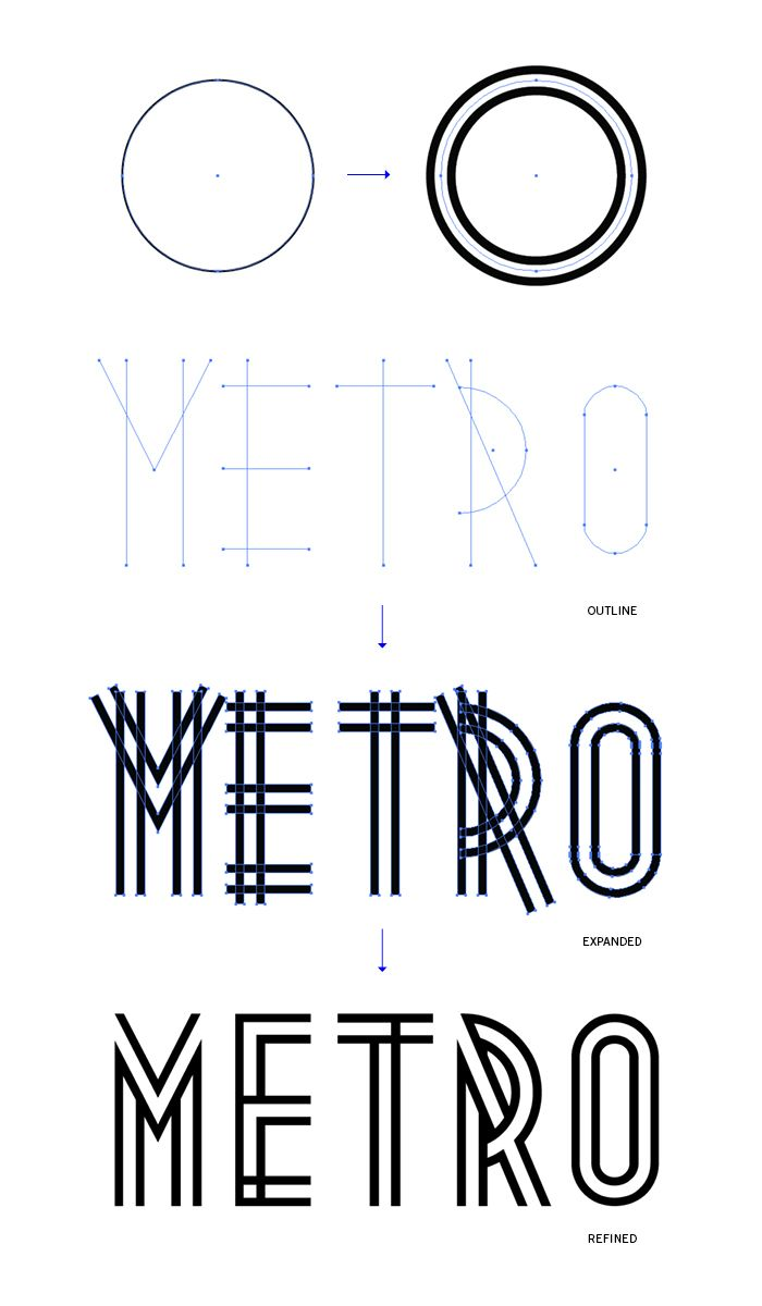 """Metropolis comes from the the industrial movement of the 1920′s where skyscrapers where born. """"Using a double line technique, I wanted to create my own Art Deco style font that represented this era. The result is a bold, bumptious typeface with a stolidly calm disposition."""