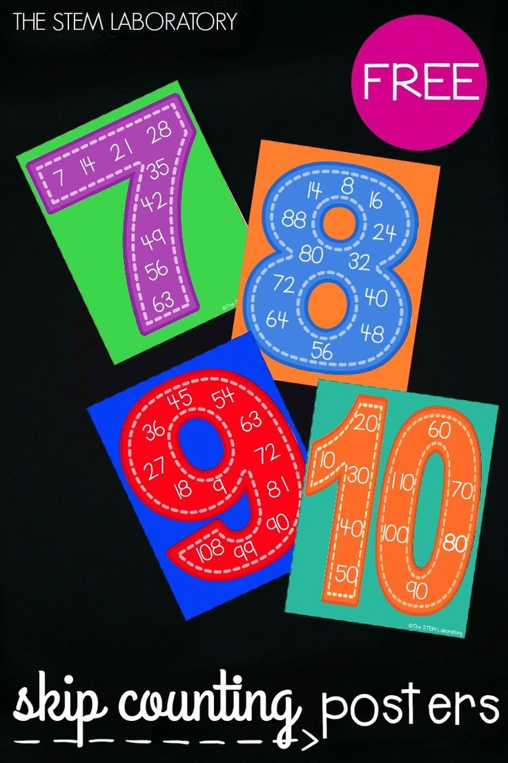 Skip Counting Posters for the Numbers 7 to 10. Such a great way to introduce multiplication or work on skip counting with kids. Perfect for kindergarten, first grade or second grade math.