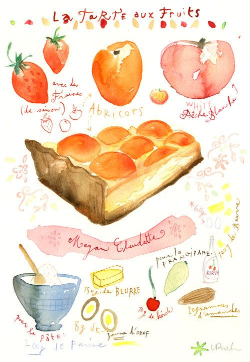 Custom order - YOUR favorite recipe - Original watercolor painting - Art gift - Choose yours. $100.00, via Etsy.