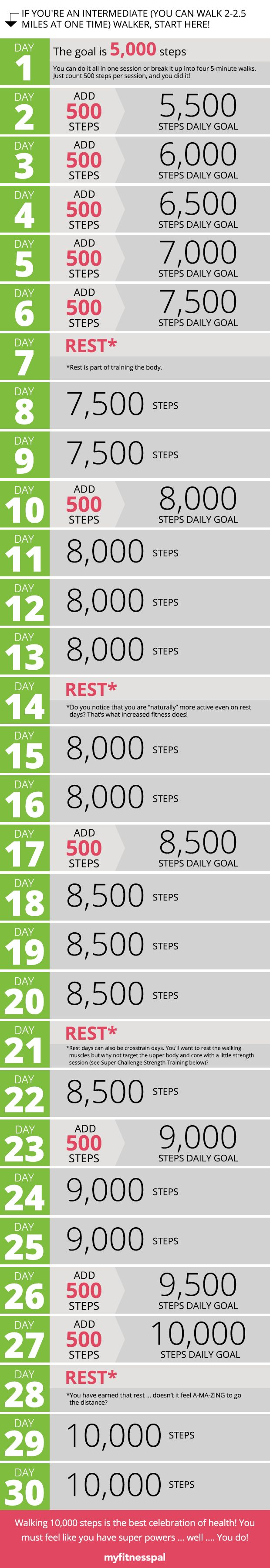 Want to reach 10,000 steps a day in June? Take our 30-Day Walking Challenge with Leslie Sansone, and you'll improve your stamina, heart rate and energy level! #myfitnesspal