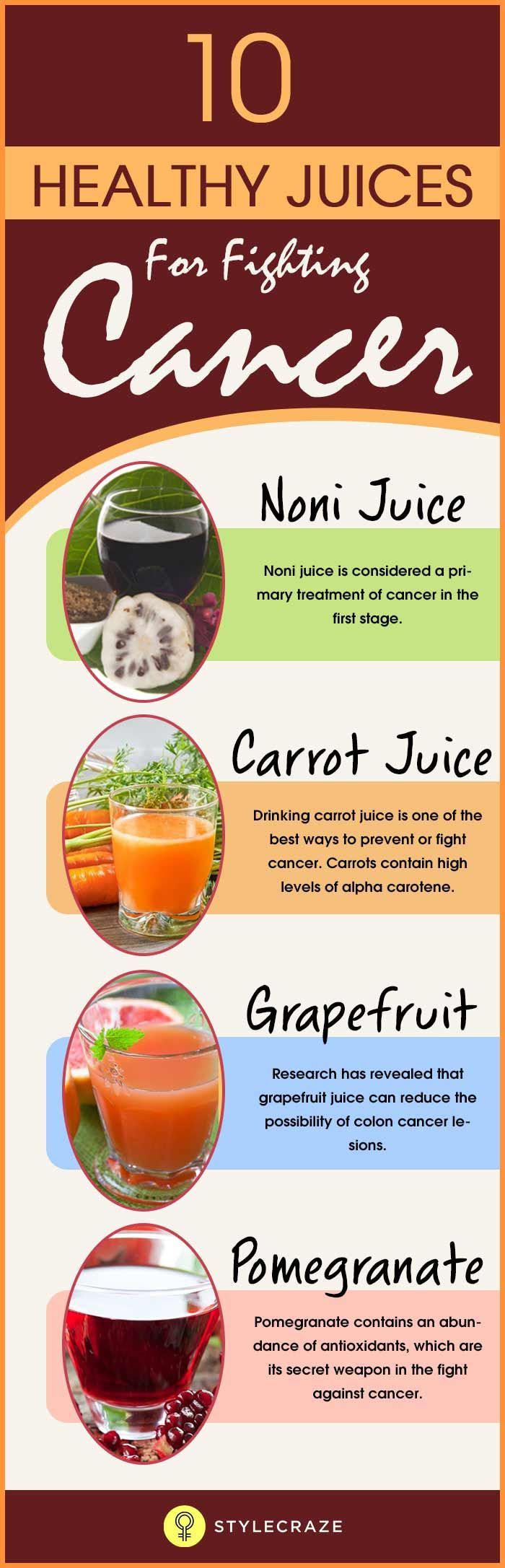 The word 'cancer' strikes terror in our hearts, doesn't it? Well, you can overcome your fears by following a healthy lifestyle and more importantly, a healthy diet. Read on to know how drinking fresh and organic fruit juices may help keep cancer at bay!