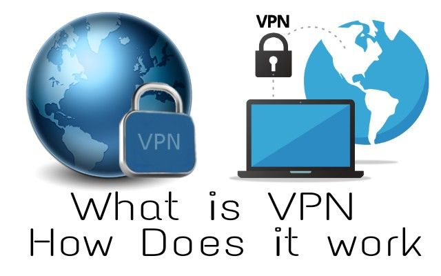 4152e26c8878286d5fc6625027687455 - What Is Vpn And How It Works