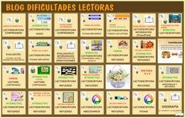 BLOG DE RECURSOS DIFICULTADES EN LECTOESCRITURA