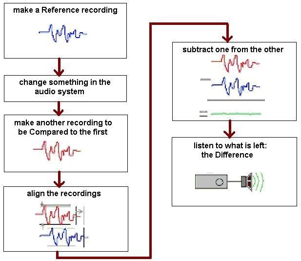 JRiver vs JPLAY Test Results - Blogs - Computer Audiophile