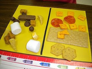 Edible Flat & Solid Shapes - This post has some great ideas for hands on math activities when working with shapes.  The food sort would be really fun and engaging while making those real world connections.  Read more at:  http://kinderteacher-kindergartenlife.blogspot.com/2011/09/momma-always-said-never-play-with-your.html