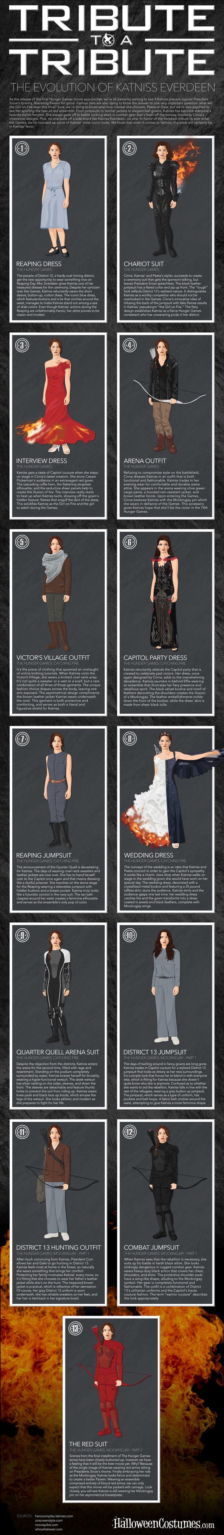 Tribute to a Tribute: The Evolution of Katniss Everdeen [Infographic] #HungerGames #Mockingjay #JenniferLawrence ...repinned für Gewinner!  - jetzt gratis Erfolgsratgeber sichern www.ratsucher.de