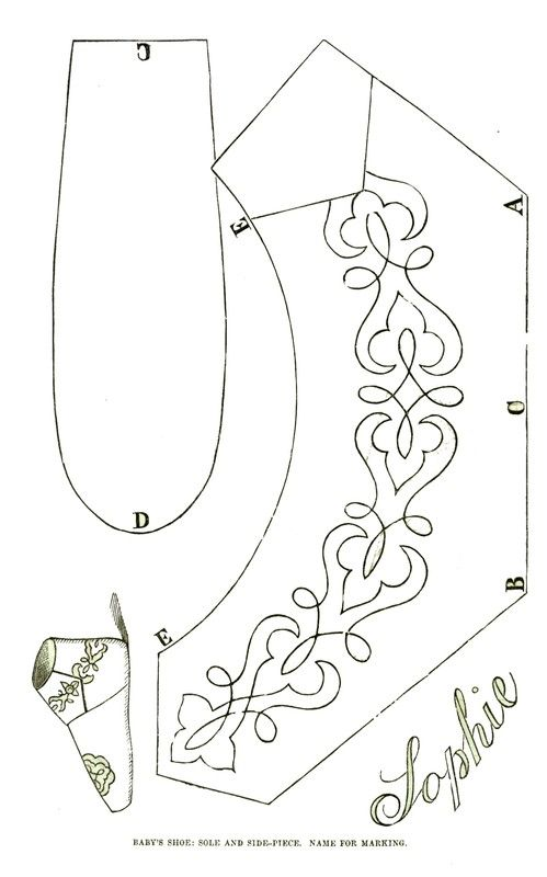 The Victorian Archive | Baby Shoe Pattern, 1864