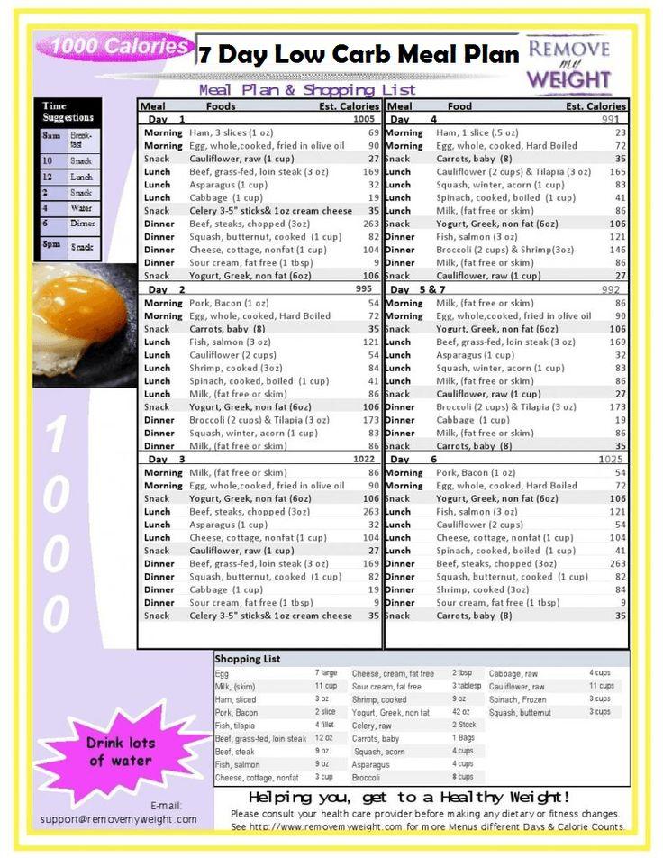 Low Carb 7 Day 1000 Calorie Diet Meal Plan | 1100 calorie ...