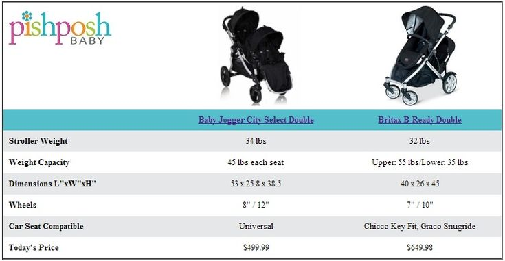 compare and contrast to desirees baby Essay on desiree's baby narrative, cause and effect, exploratory, expository, compare and contrast, 5-paragraph, classification, definition and even scholarship / admission essay papers for your application all academic essays are formatted in any citation style.