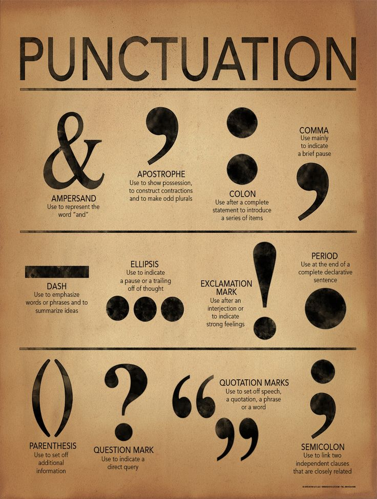 Punctuation Grammar and Writing Poster For Home, Office or Classroom. Typography…