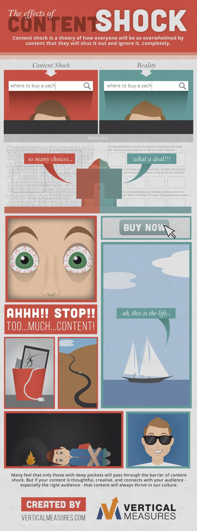 The Effects of Content Shock (Infographic)