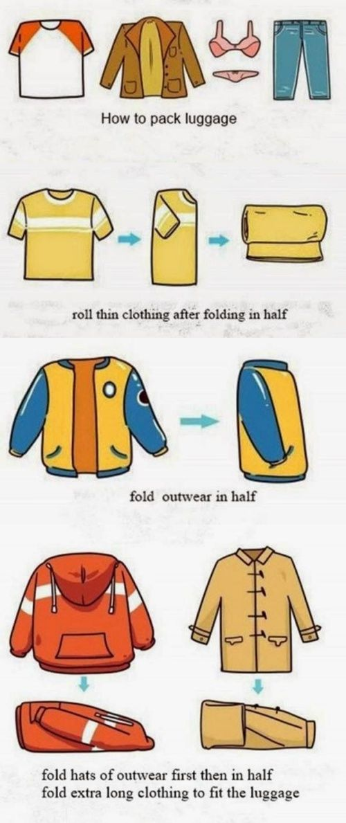 How to pack (click through for entire instructions)