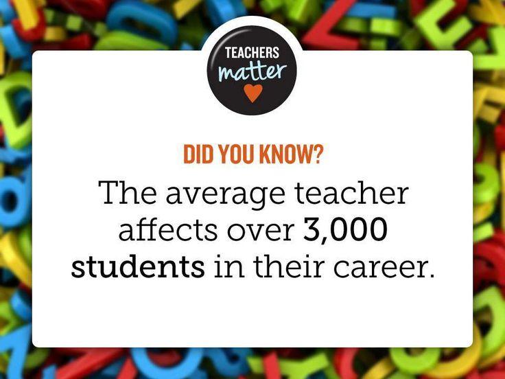 """""""Un bun profesor este asemeni unei lumanari. El se mistuie pe sine însuși pentru a lumina calea altora"""". Suntem mândri să avem asemenea profesor la Helen Doron English Deva!"""