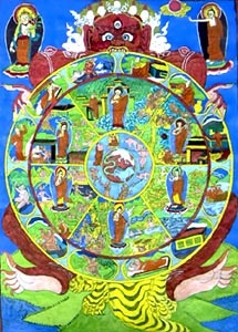 The wheel of life permeated with bodhisattvas in each realm