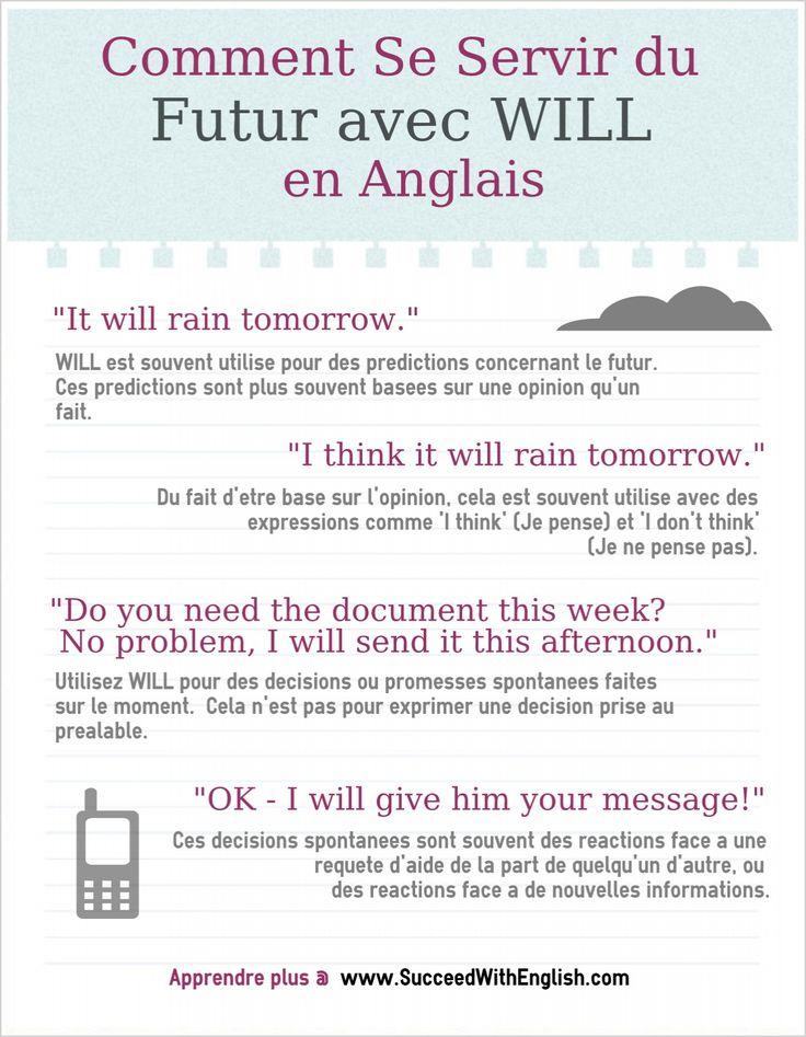 """Comment se servir du futur avec """"Will"""" en Anglais"""