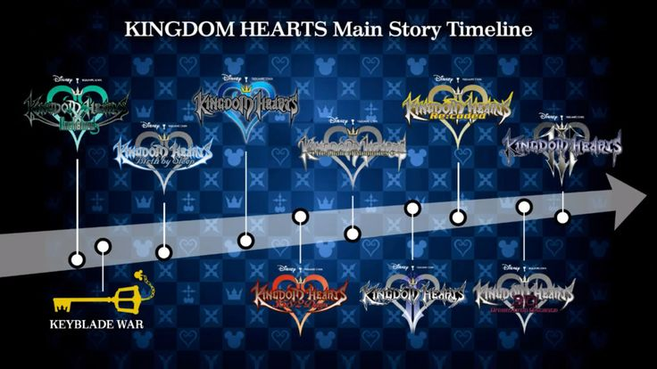 Kingdom Hearts director Tetsuya Nomura and co-director Tai Yasue sat down on Square Enix Presents today hours after the E3 press conference finished to talk more about Kingdom Hearts III and Kingdom Hearts Unchianed Chi. Thanks Gematsu for the transcript, … Continue reading →