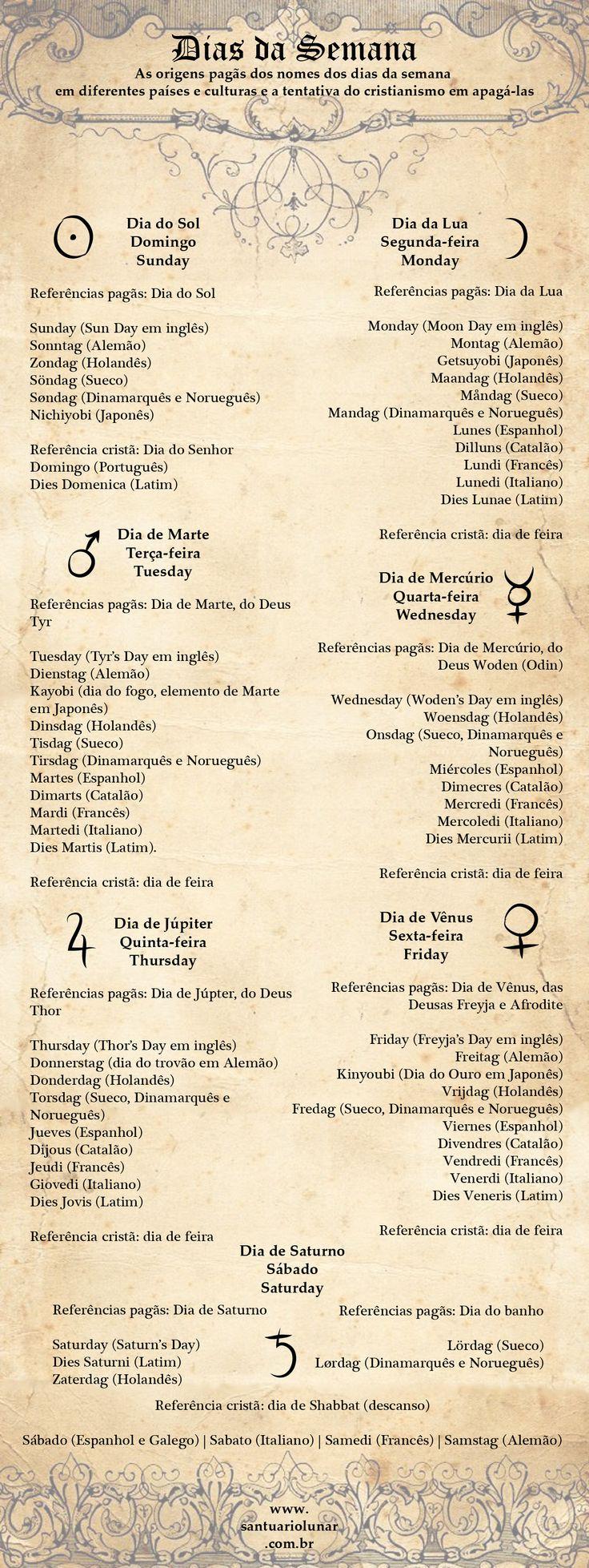 Você conhece a origem dos nomes dos dias da semana? Sabia que Deuses e Deusas são honrados em quase todos os lugares do mundo?    Estão todos relacionados ao Paganismo e, indiretamente, à Bruxaria moderna. Confira as origens pagãs dos nomes e, para mais detalhes, visite nosso site clicando na imagem!