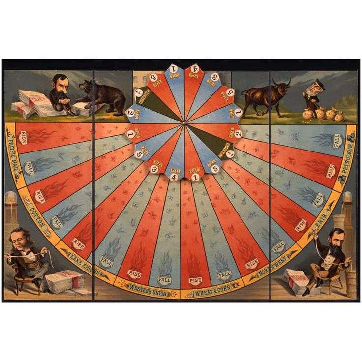 Bulls and Bears: The Great Wall Street Gameboard 1883 McLoughlin Bros.