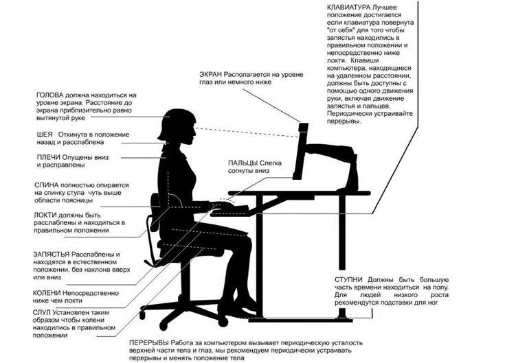 Как соблюдать правильную осанку за компьютерным столом
