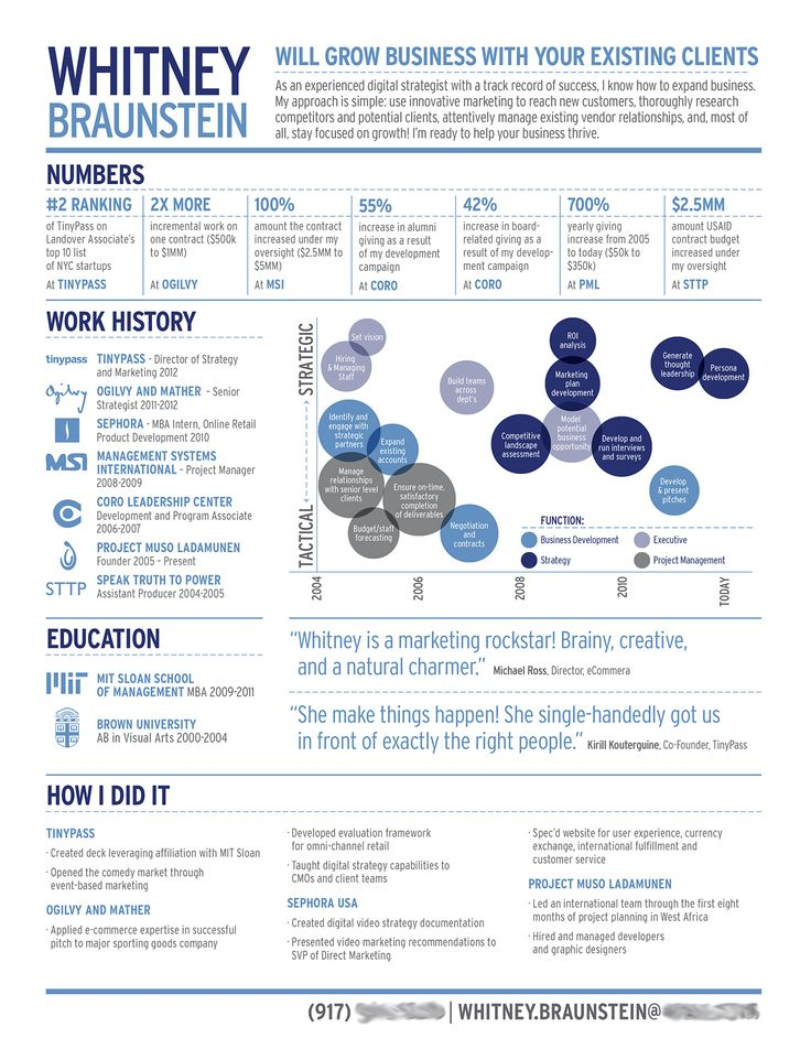 525 best Creative CV and Resumes images on Pinterest Plants - see resumes