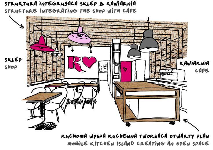 mode:lina architekci   architekt projekty wnętrz poznań   Różove