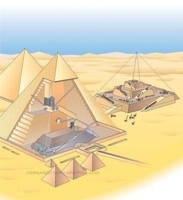 Título:Construcción de las Pirámides en Egipto Descripción:Infografía que muestra el método de construcción de las pirámides egipcias. Con cortes de la estructura y procedimientos del trabajo