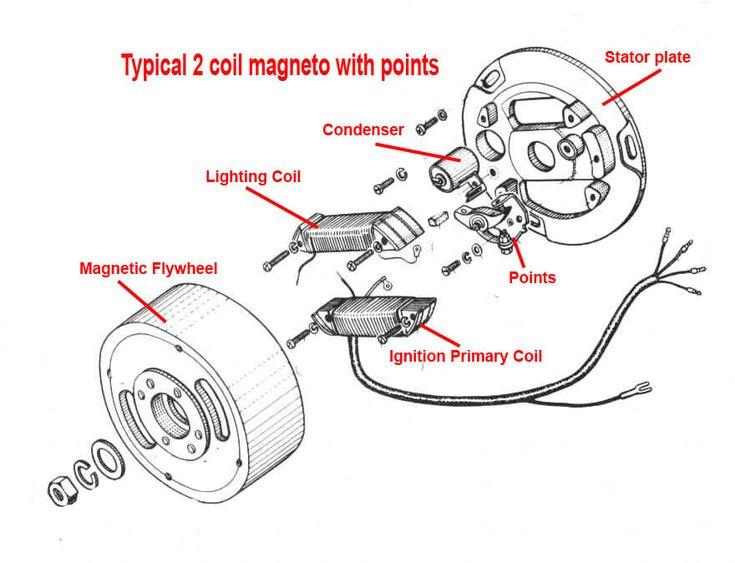 Hero Honda Wiring Diagram Wire, Honda, Diagram
