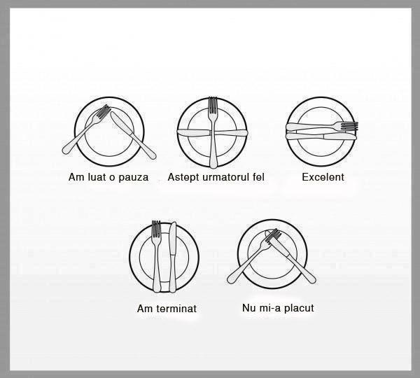Felul in care asezi tacamurile pe farfurie poate avea sensuri diferite. Invata sa le descifrezi pentru a transmite semnalul potrivit.