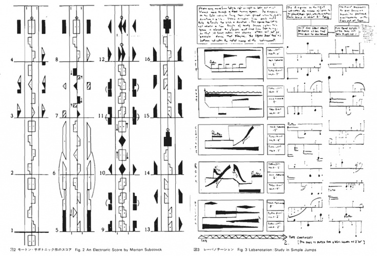 """Lawrence Halprin's """"motation"""": a system for understanding the city by notating #motion (1960s). #experimentsinmotion"""