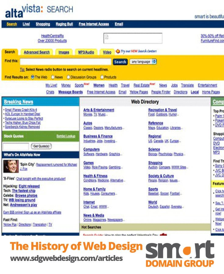 A look at the complete history of Web Design, from the early 1990s to the present day