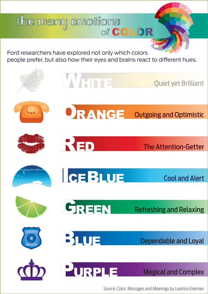 Ford researchers show the many emotions of color
