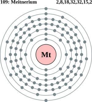 Atom Diagrams: Meitnerium Atom