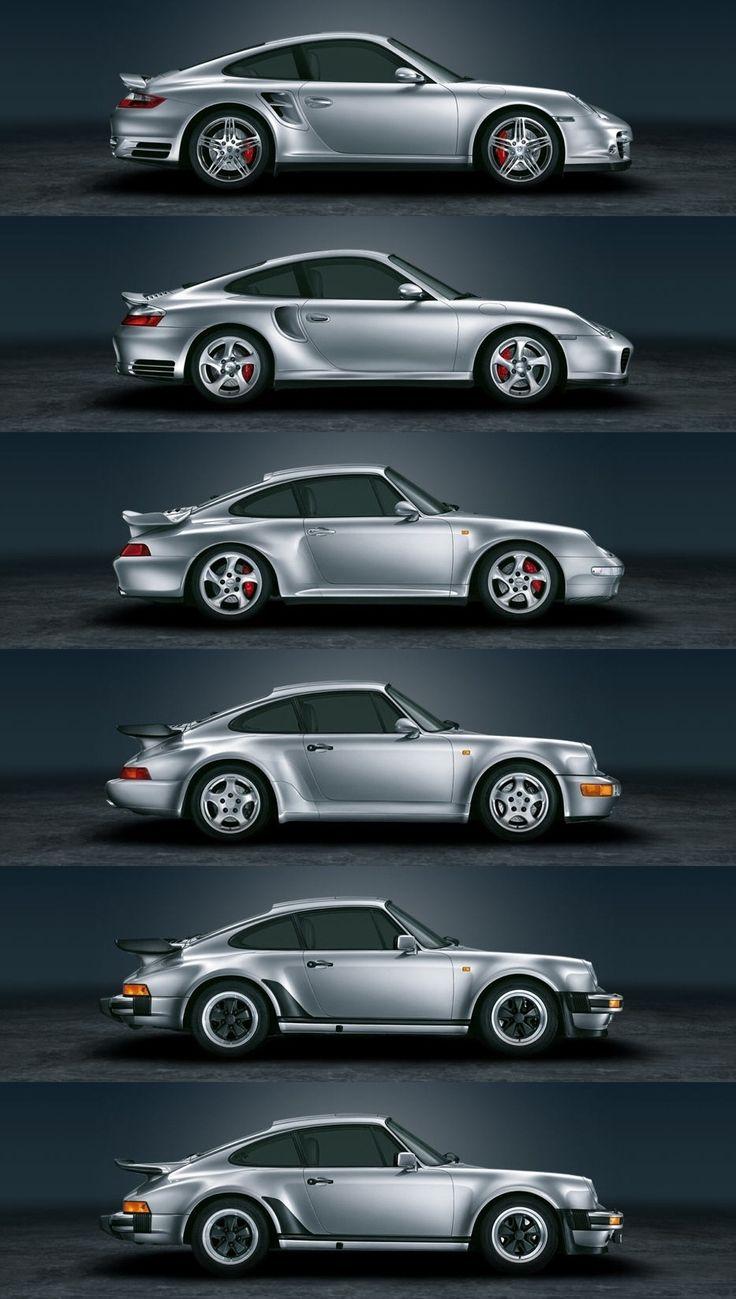 Evolution of the  Porsche 911
