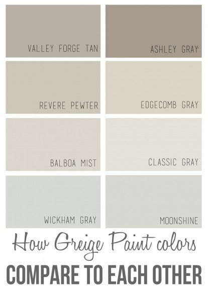 The best Benjamin Moore greige paint colors and how they compare to each other.