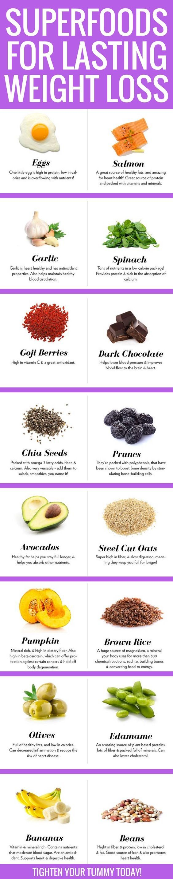 17 best foods to eat if you want to lose weight quick.