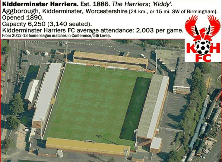 Aggborough, Kidderminster Harriers of England.