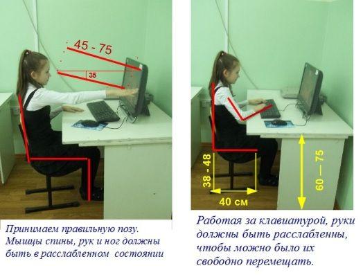 Организация рабочего места за компьютером