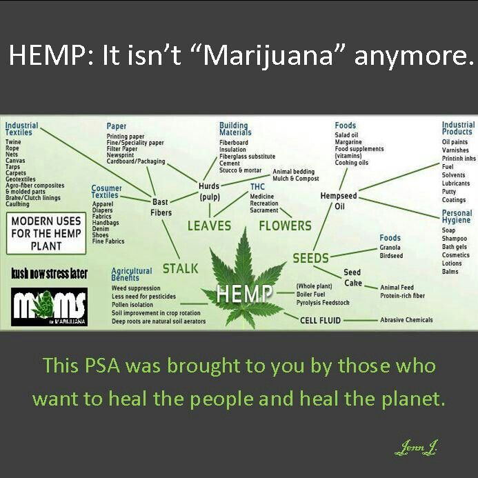 Hemp is good for our future products....hemp was never marijuana. We used hemp for many things until it was made illegal.