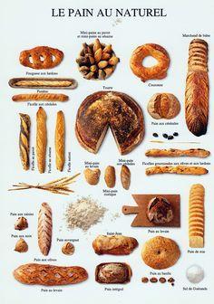 Chez Diana: Le pain français