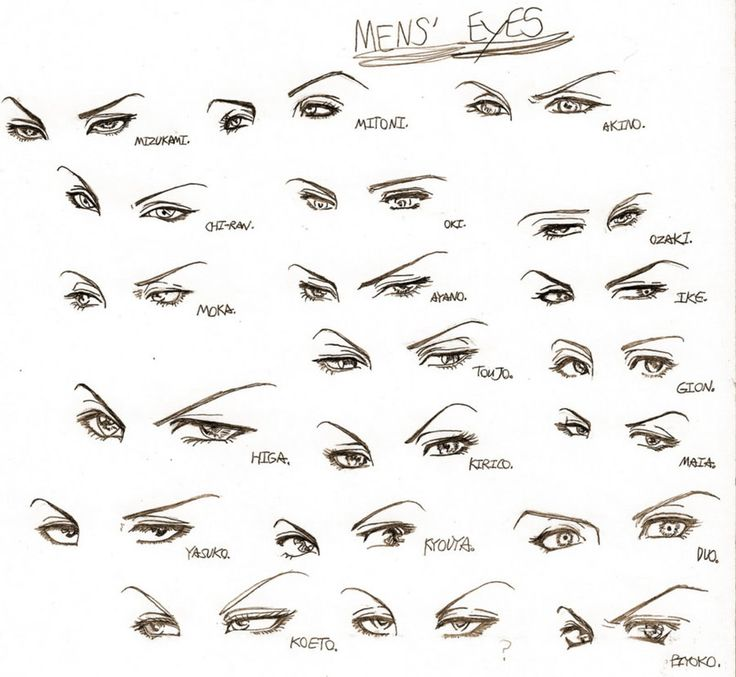 448 Best Draw Human Eyes Images On Pinterest